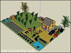 фото трёхмерная модель садового участка фото. фото трёхмерная модель садового участка.